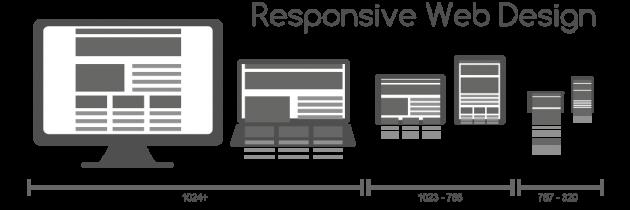 Qu'est-ce que le «Responsive Web Design» ?